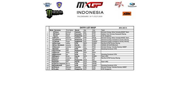 entry list mx2