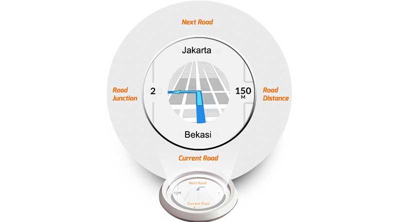 sistem navigasi Kymko