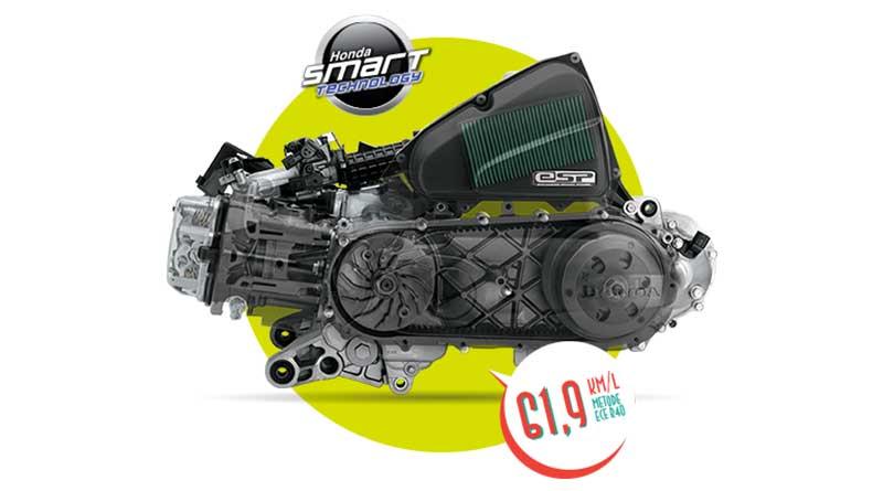 Mesin 110cc