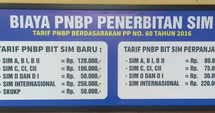 Biaya Penerbitan SIM Internasional