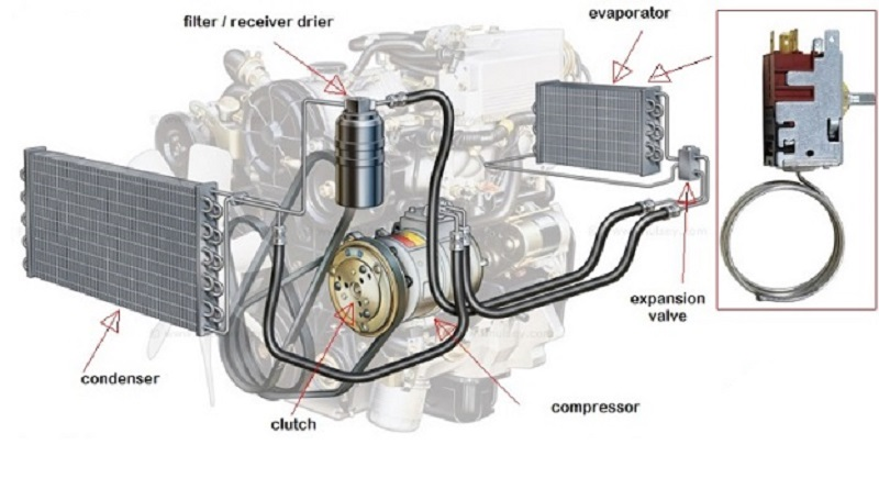 thermostat ac mobil