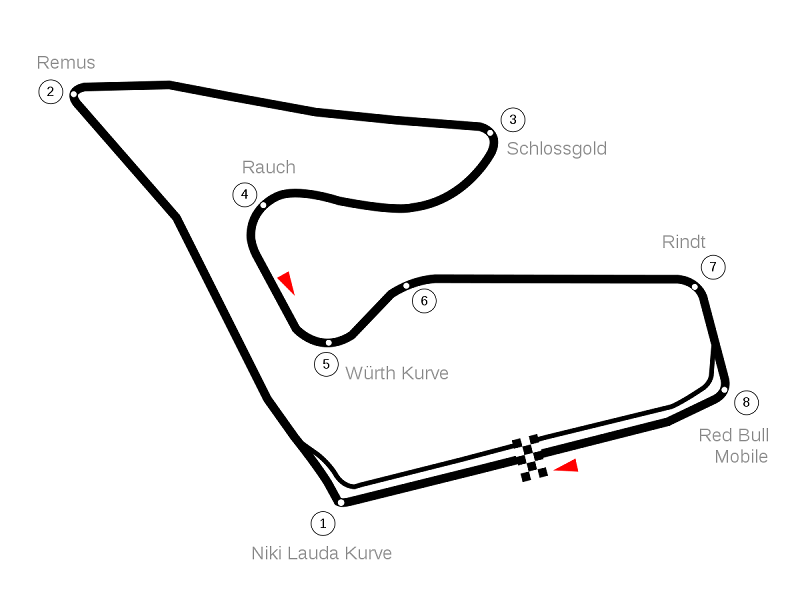 nama sirkuit motogp red bull ring