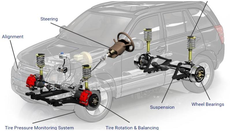 Cara kerja dan fungsi power steering