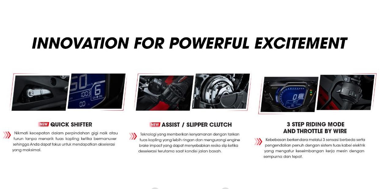 Honda CBR250RR SP Vs Standar
