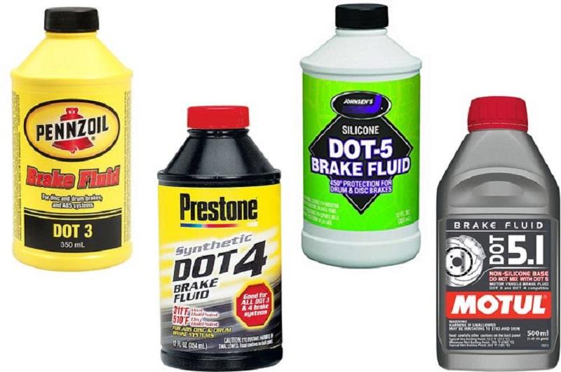ilustrasi minyak rem mobil