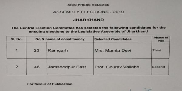 कांग्रेस ने जारी की एक और लिस्ट, CM रघुवर दास के खिलाफ चुनाव लड़ेंगे गौरव वल्लभ