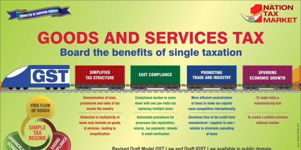industry-allowed-to-choose-between-net-gst-incentivised-sgst-in-punjab