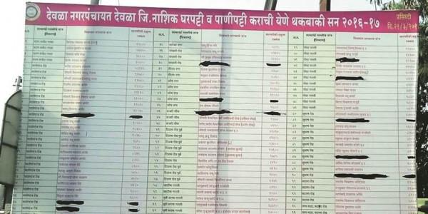 Now, a nagar panchayat resorts to naming and shaming to recover taxes