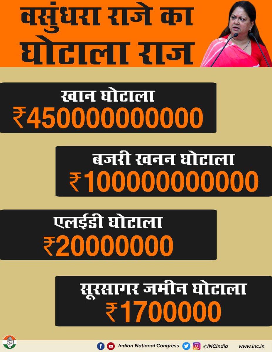 """राजस्थान की वसुंधरा सरकार """"घोटालों के पहाड़"""" पर खड़ी हुई है।"""