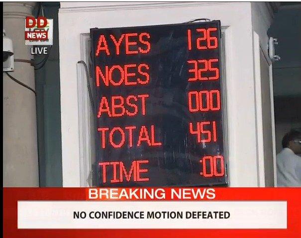 Maha gathbandan ruled out!!