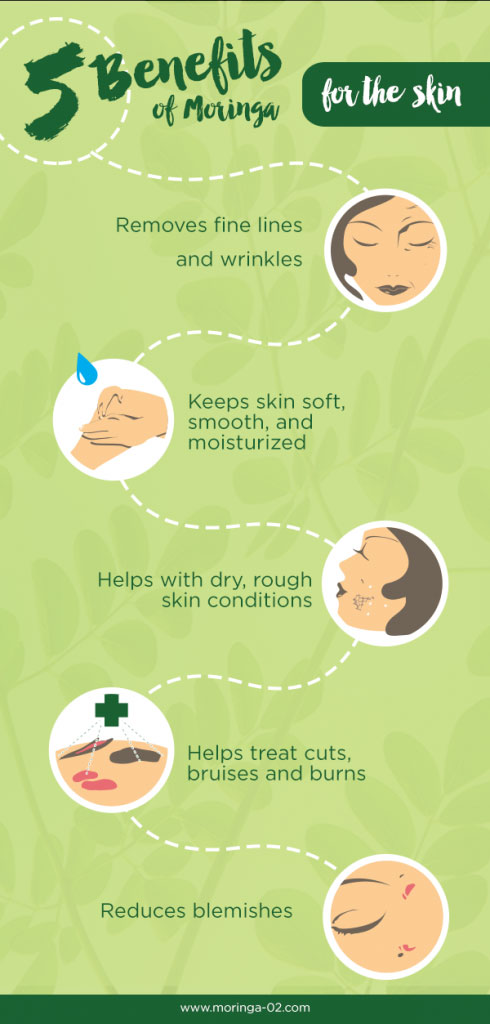 (Moringa) Malunggay benefits on skin