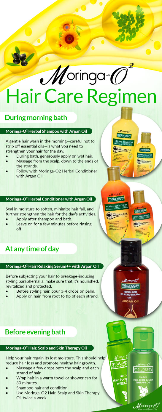 Moringa-O2 Hair Care Regimen
