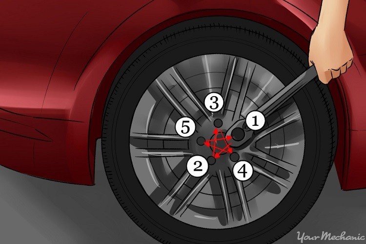 Tire Changing Hand Tools >> How to Change a Flat Tyre | Articles - Motorist