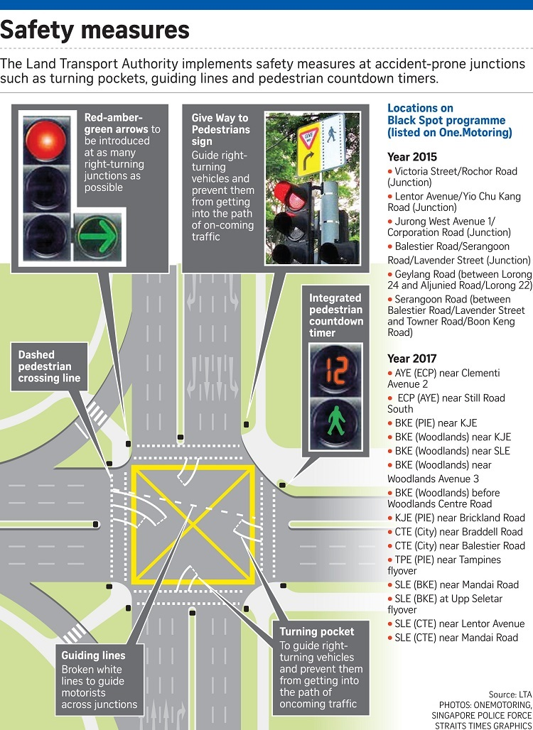 Motorist Safety Measures Traffic Singapore