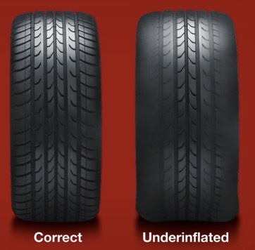 Tyres Blowout 2