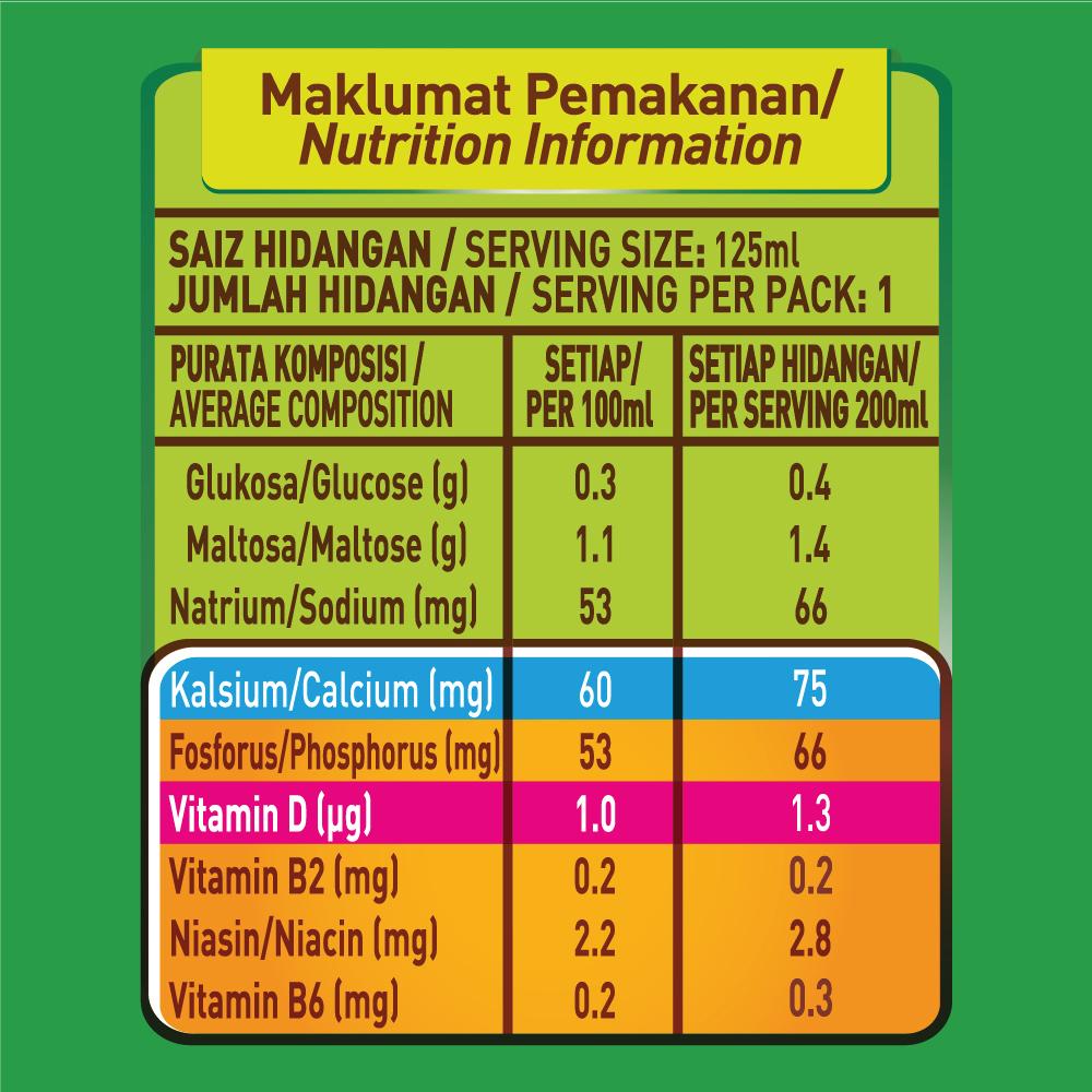 Nestle MILO® Active-Go Chocolate Malt RTD 4x125ml cluster