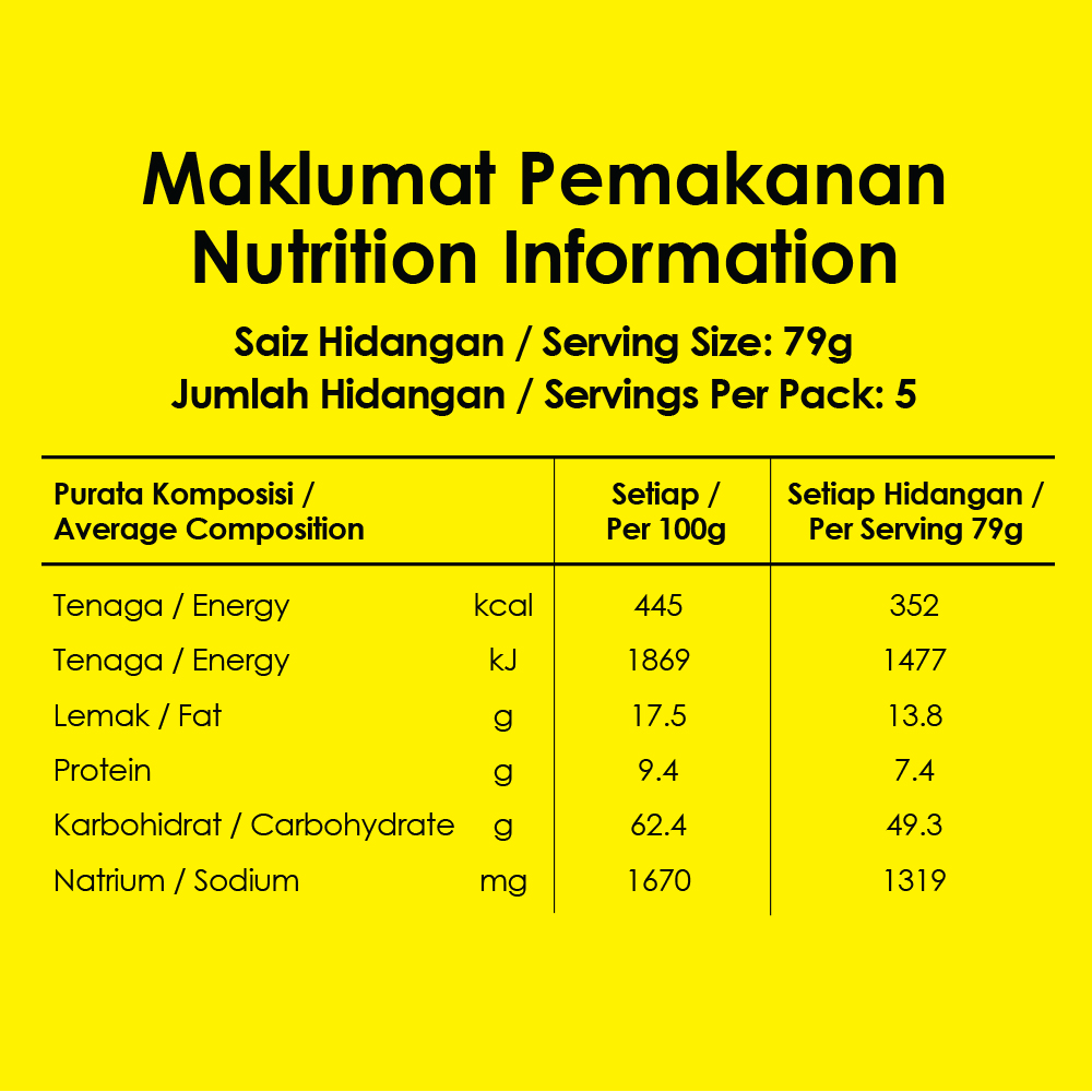 MAGGI 2-MINN Curry 5 Packs 79g x12 Multipacks (1 Carton)