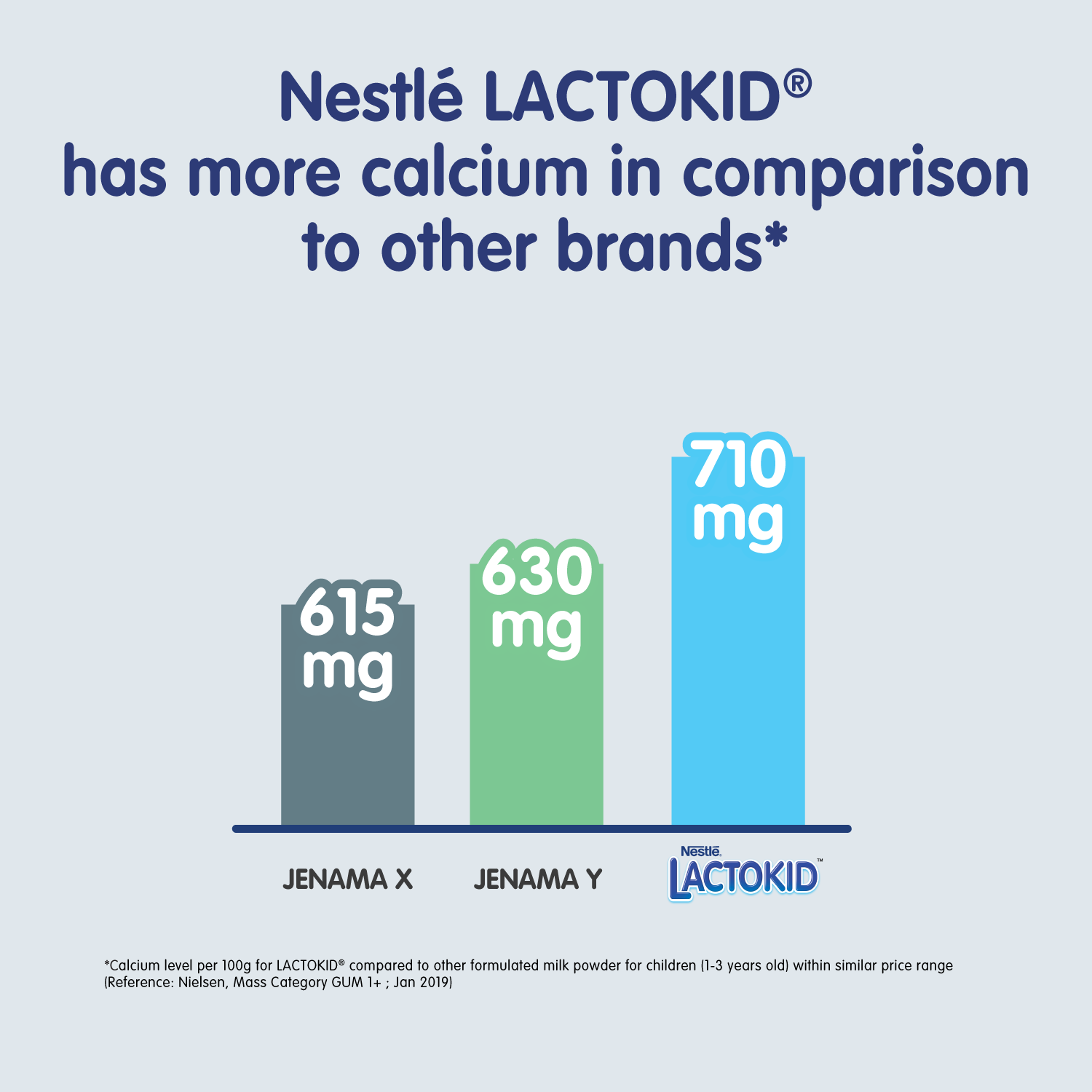 LACTOKID 1-3 without Probiotics Soft Pack 550g (Exp: Sep 20)