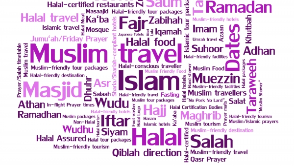 Halal Travel Glossary WordCloud 1