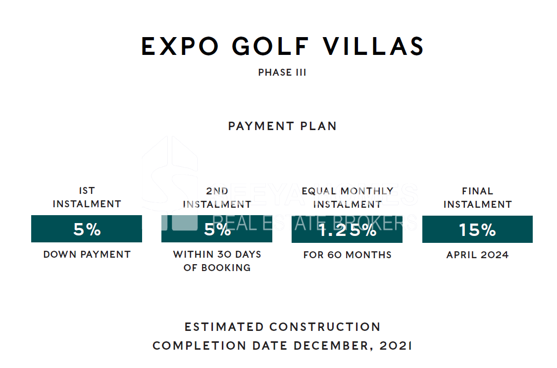 Greenview Expo Villa | Only 1% Monthly
