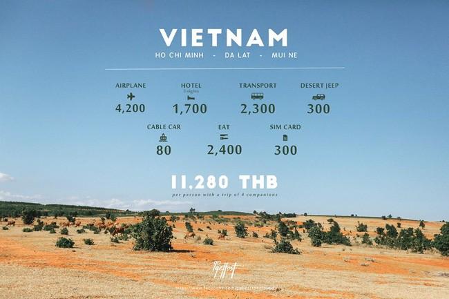 Đây là bức ảnh tóm tắt số tiền tổng cộng mà team đã chi trả cho chuyến đi 4 ngày 4 đêm, qua 3 địa điểm. Chi phí tổng cộng là 11,280 bath (tương đương hơn 7 triệu đồng)