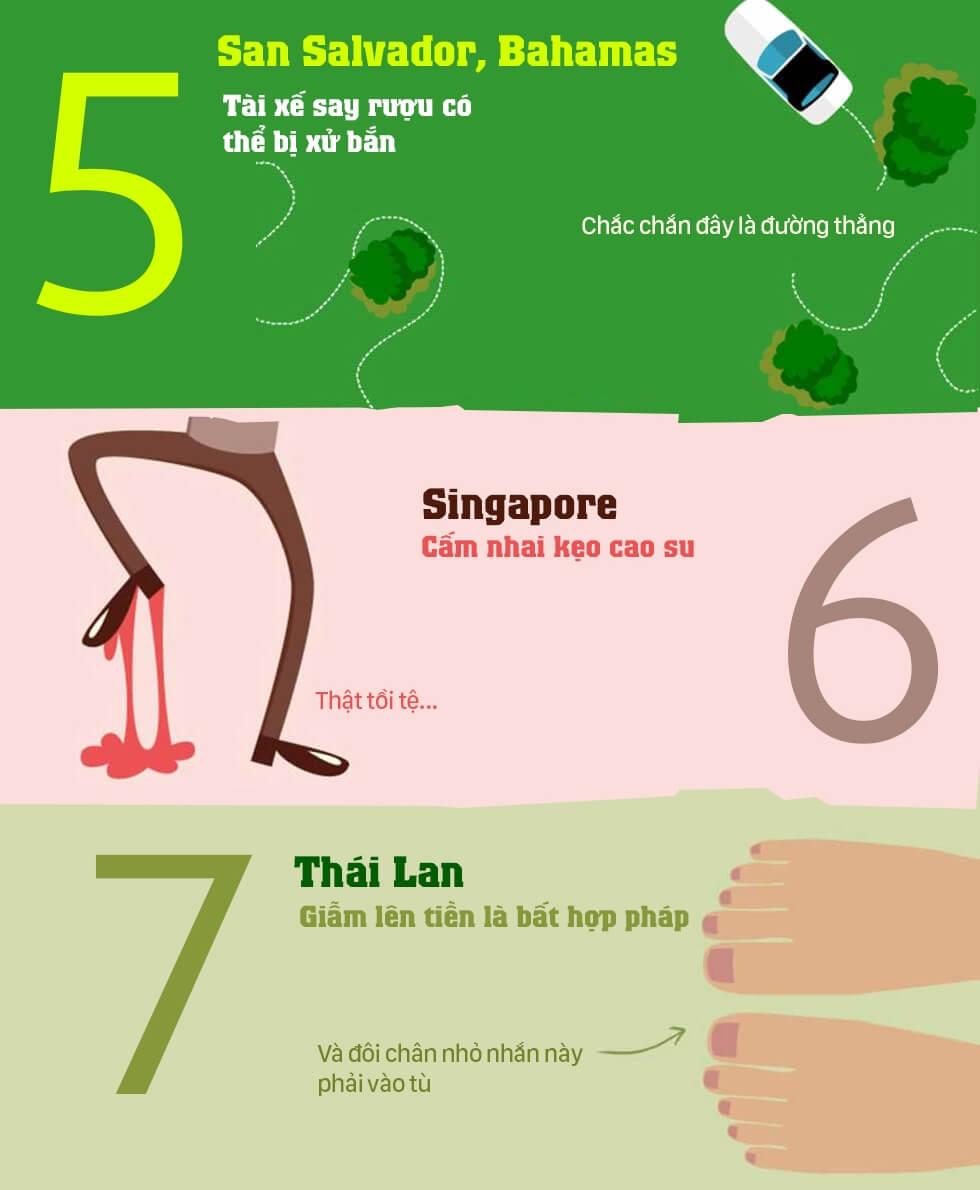 10 luật lệ kỳ quặc nhất thế giới