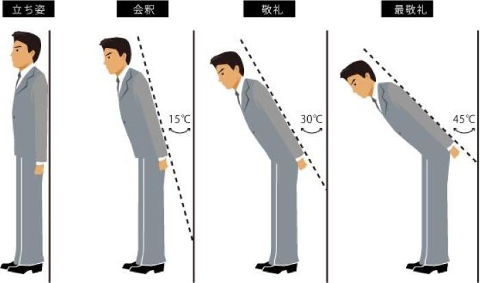Cúi chào một cách kính cẩn là nét đẹp trong văn hóa giao tiếp của người Nhật