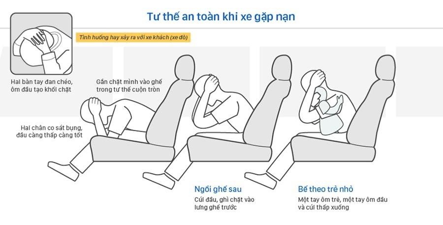 Ngồi đúng tư thế rất quan trọng nếu bạn muốn thoát hiểm