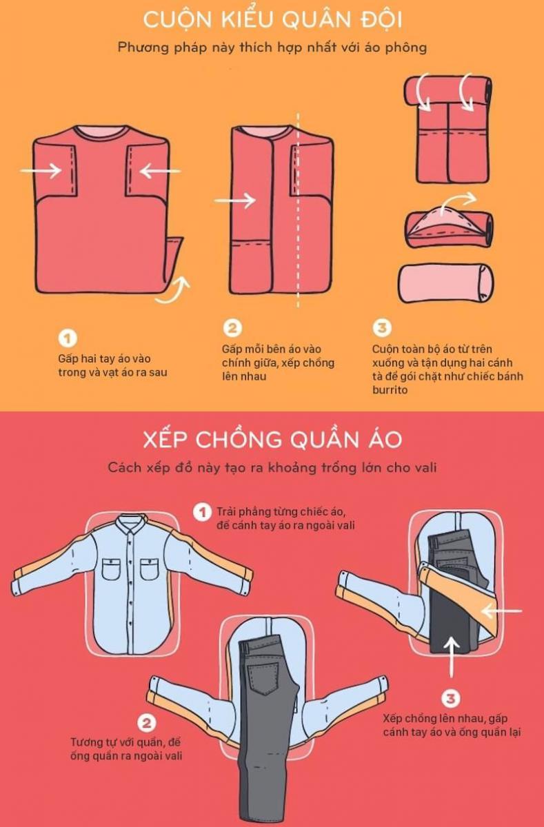 8 mẹo sắp đồ để tiết kiệm khoảng trống trong vali 2