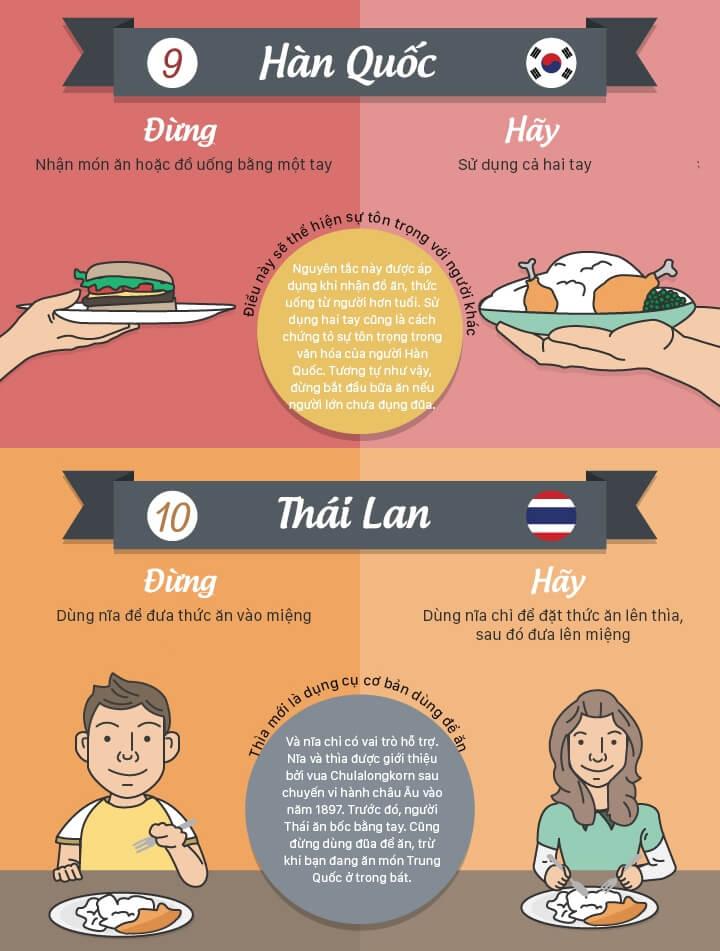 10 điều trên tránh khi dùng bữa ở các nước