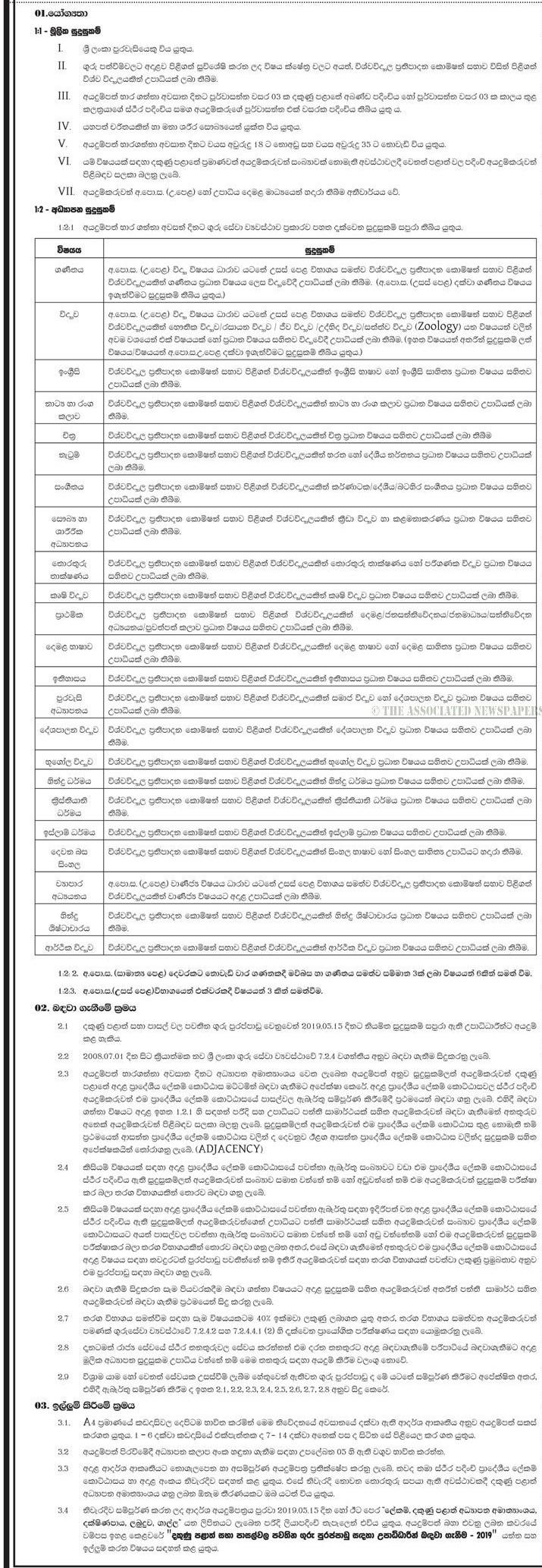 Graduates Teacher Vacancies - Southern Provincial Ministry of Education