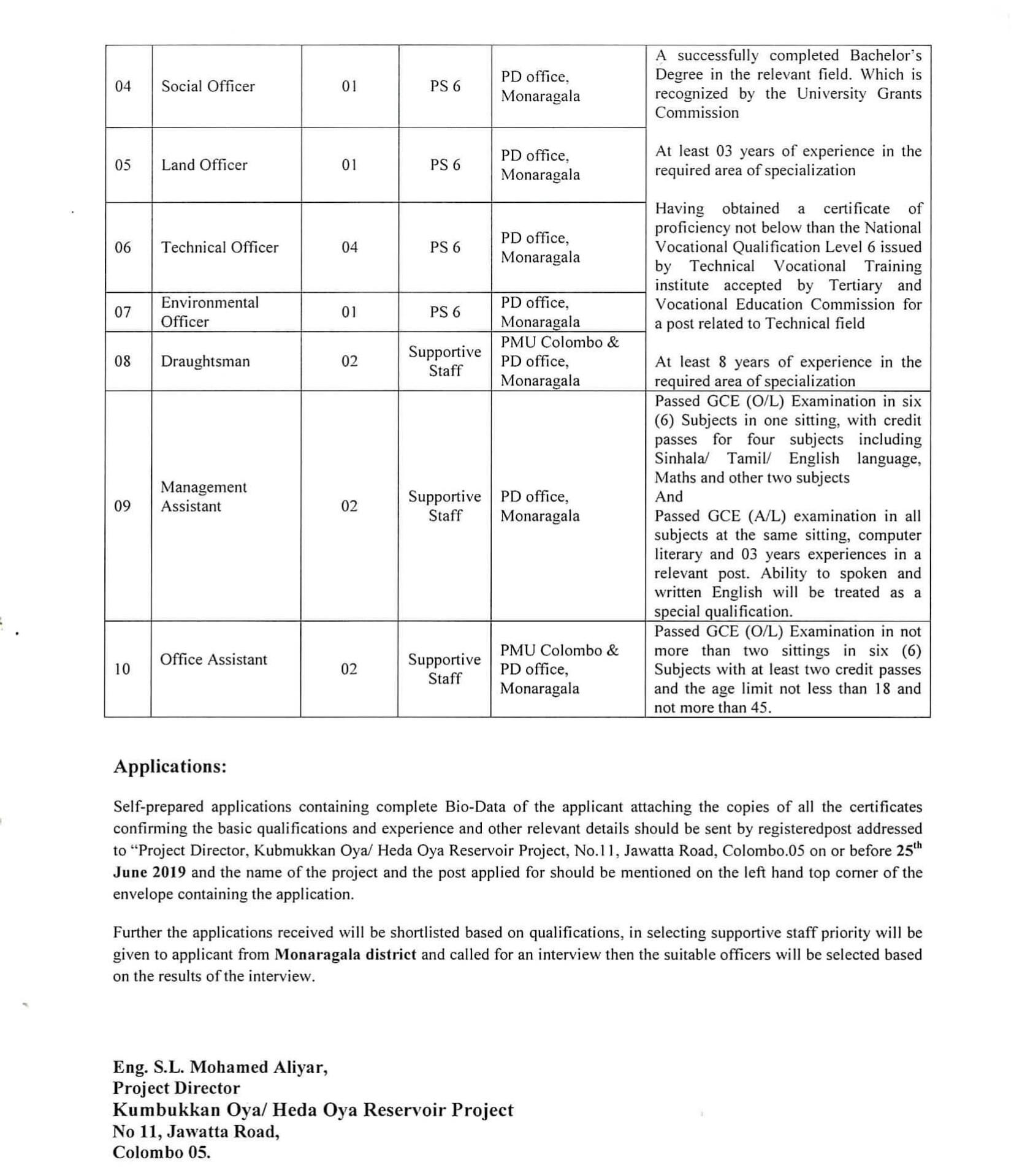 Management Assistant, Office Assistant, Draughtsman, Environmental Officer, Technical Officer, Land Officer, Social Officer, Project Engineer (Civil) - Department of Irrigation