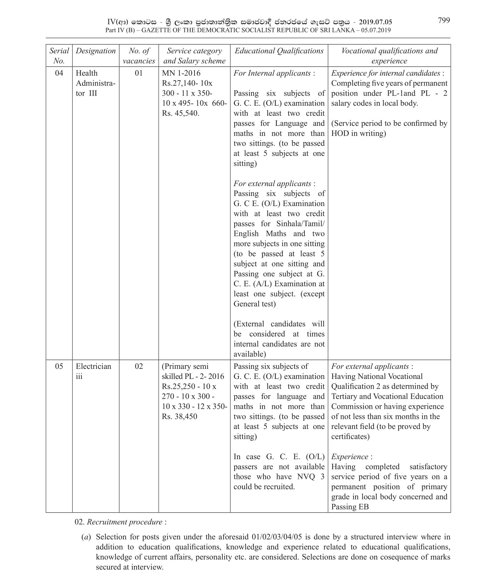 Health Administrator, Sanitary Labourer, Work/Field Labourer