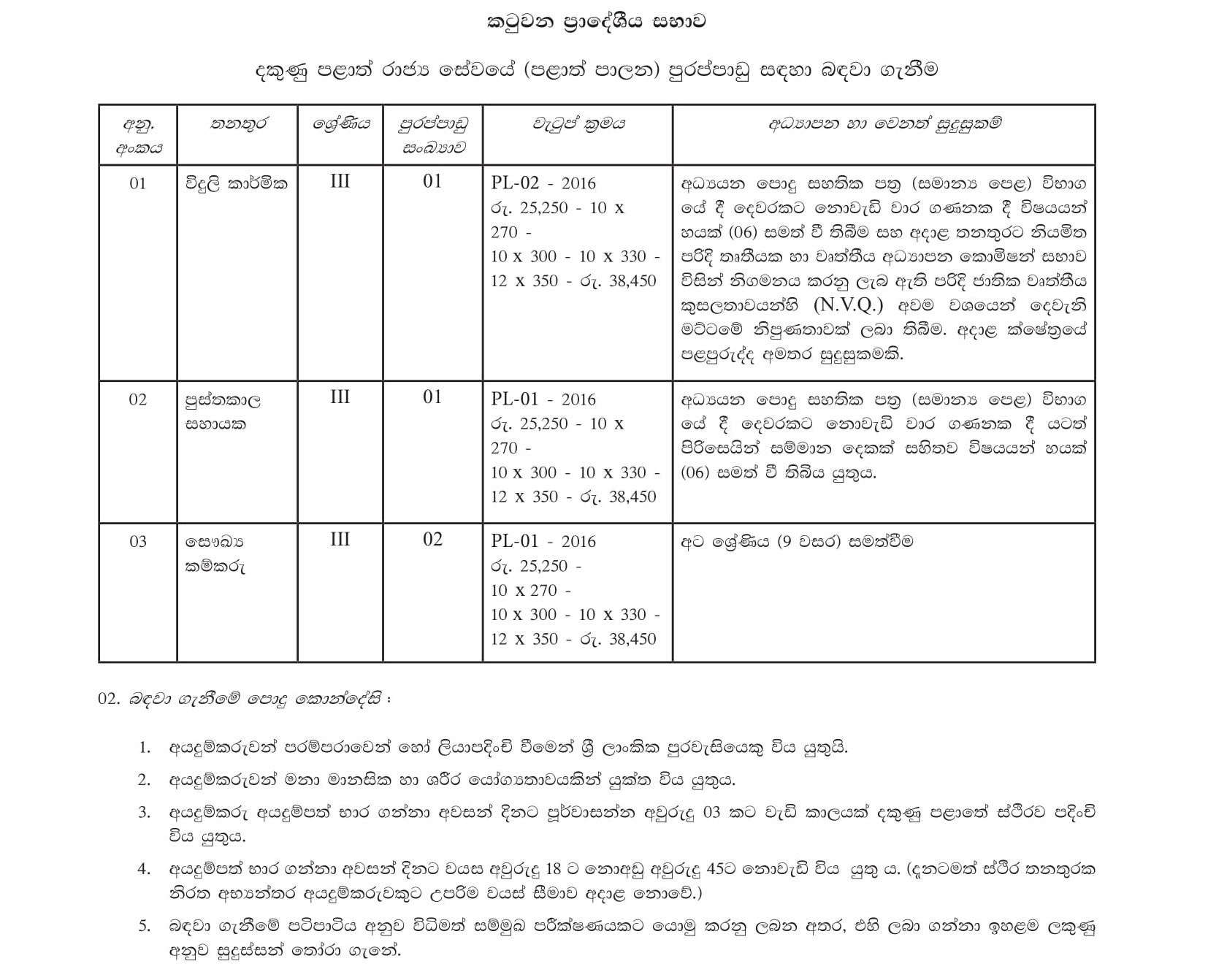 Library Attendant, Electrical Technician, Health Labour - Katuwana Pradeshiya Sabha