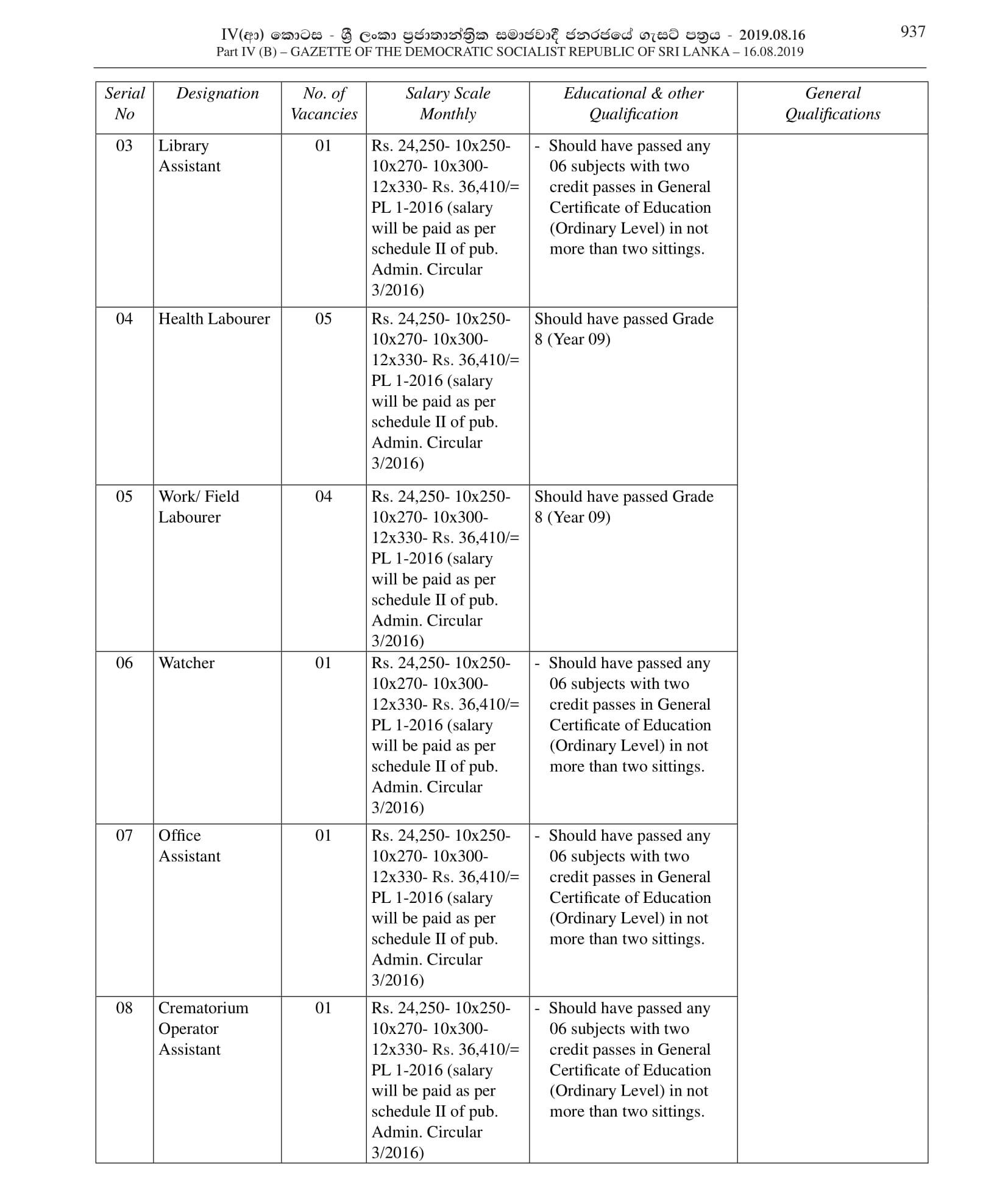Office Assistant, Library Assistant, Crematorium Operator, Driver, Health Labourer, Work/ Field Labourer, Watcher, Crematorium Operator Assistant - Akuressa Pradeshiya Sabha