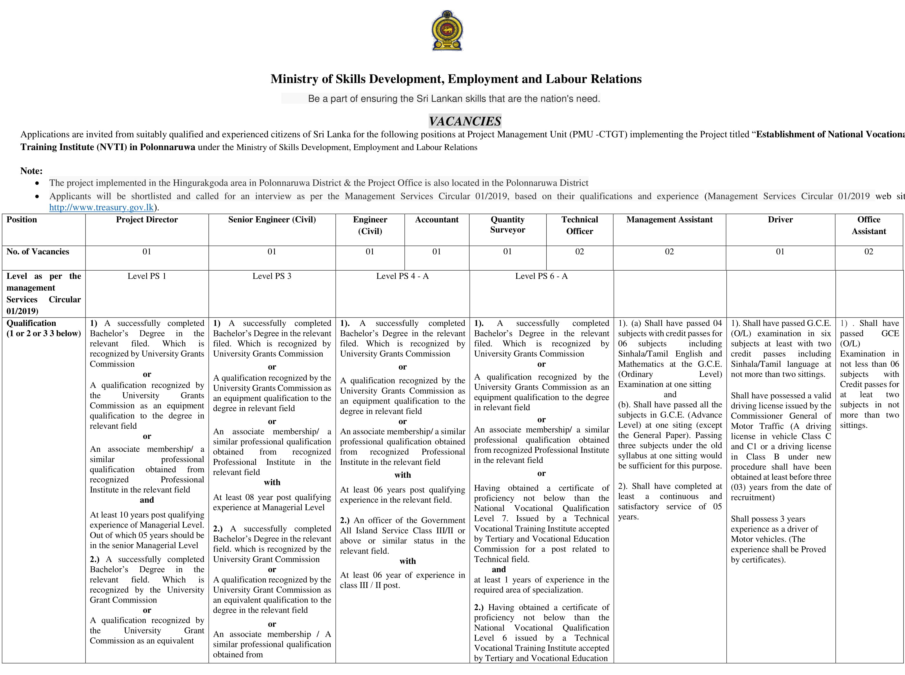 Management Assistant, Office Assistant, Driver, Technical Officer, Quantity Surveyor, Accountant, Senior Engineer (Civil), Engineer (Civil), Project Director - Ministry of Skills Development, Employment & Labour Relations