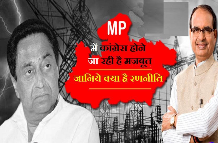 अगर सफल हुए कांग्रेस के ये दांव तो नहीं गिरेगी MP में सरकार