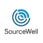 Application Security Analyst at SourceWell Global Inc. | New Day Jobs (Yangon, Myanmar)