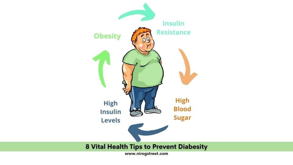 Vital Health Tips to Prevent Diabesity