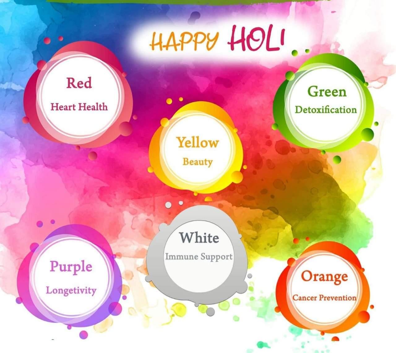 ayurveda and holi festival