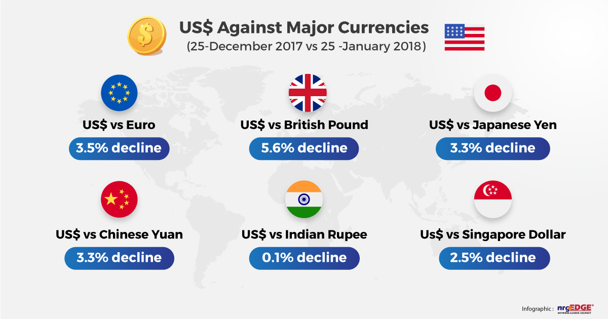 uploads1517075155109-infographics-us-currency.jpg