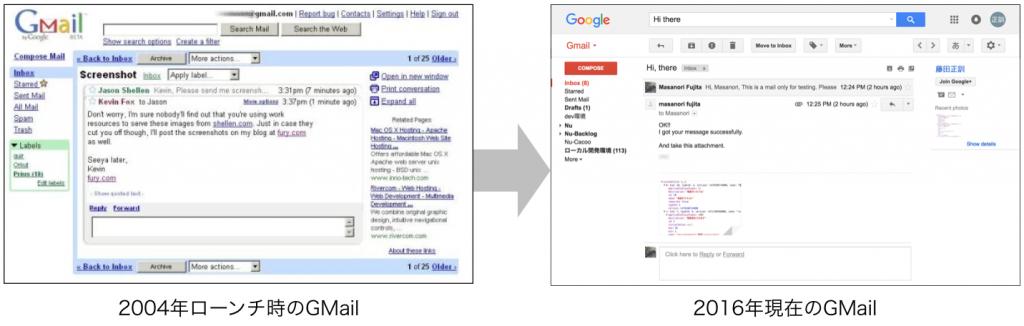 gmail-2004-2016