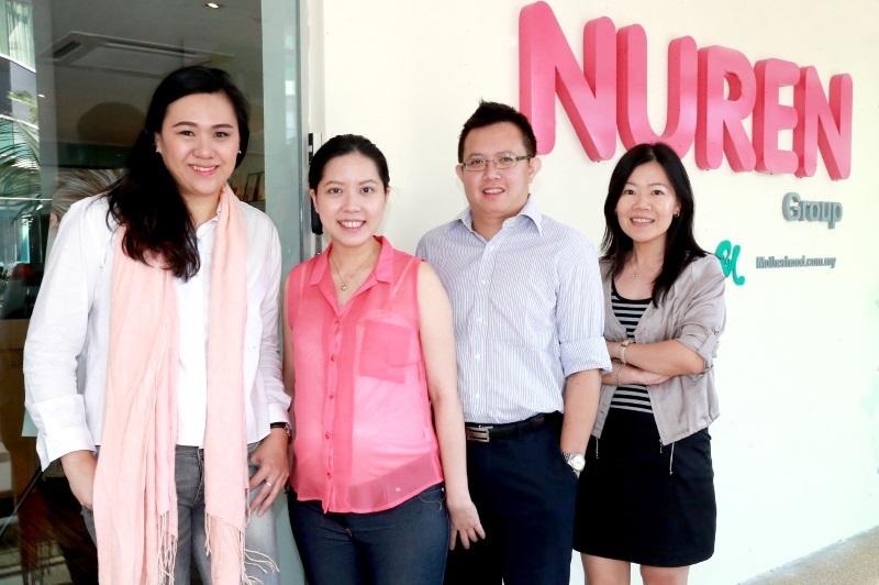 Nuren Group
