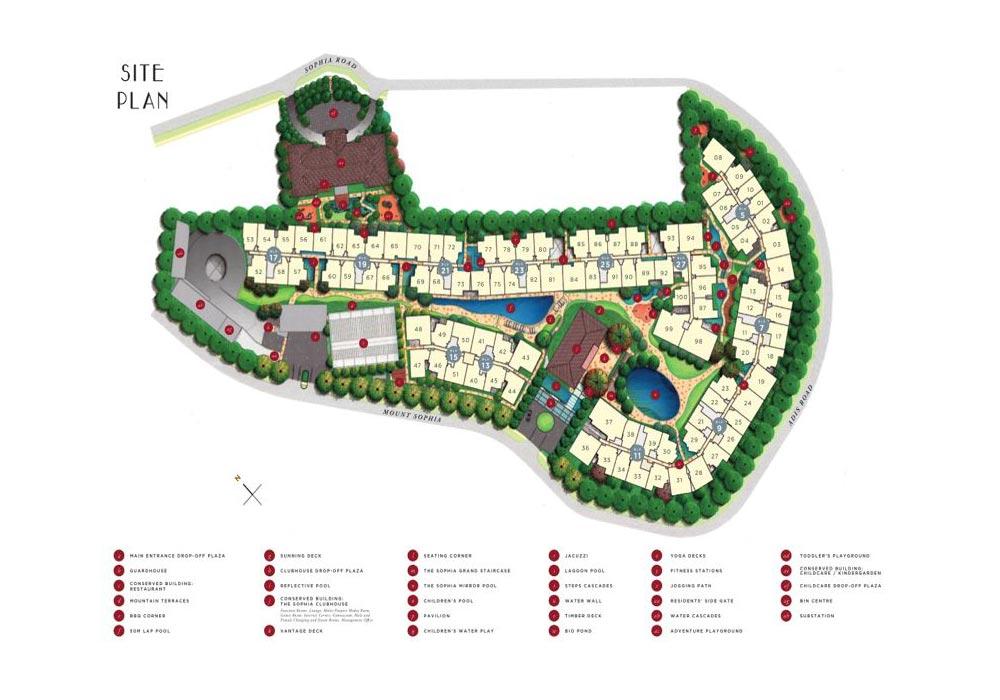 Sophia Hills - Site Plan