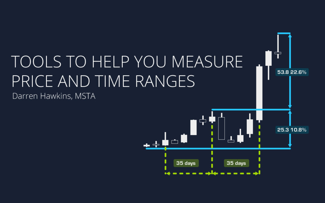 Tools to help you measure price and time ranges