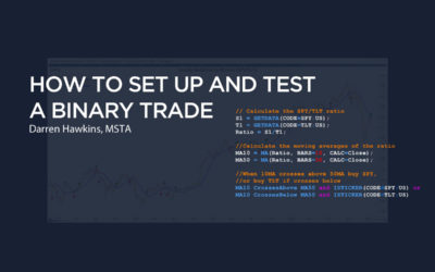 How to Set Up and Test a Binary Trade