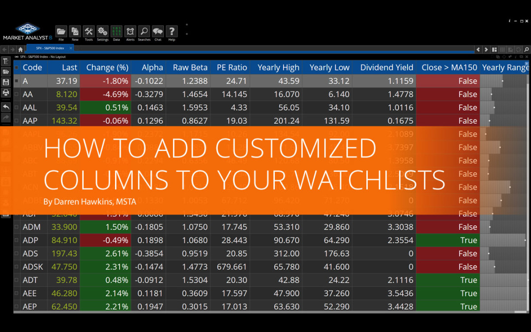 How to add Customized Columns (and Analysis) to Your Watchlists – Repost