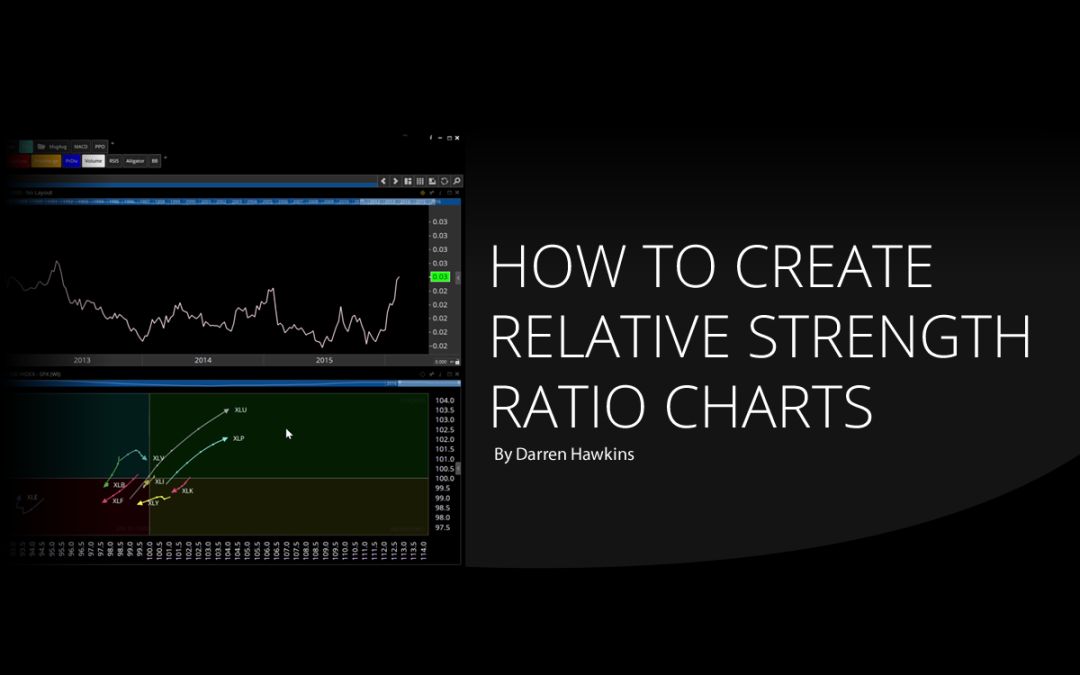 How to Create Relative Strength Ratio Charts