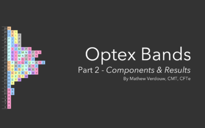 Optex Bands Part 2