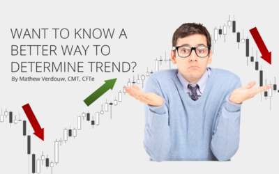Want to know a better way to determine Trend?